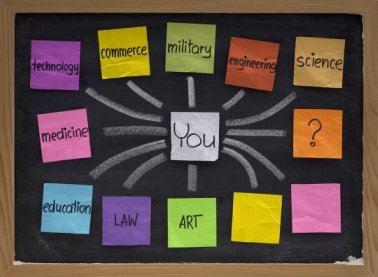 Bulletin Board with Career Choices