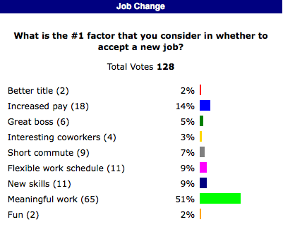 Reasons To Change Jobs
