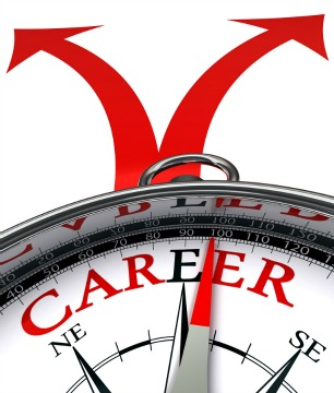 Career Interest Test