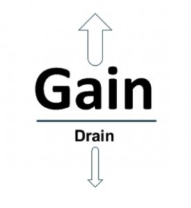 Gain-to-Drain Ratio